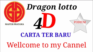 lotto 4d the best promotion in Malaysia right now jackpot everyday